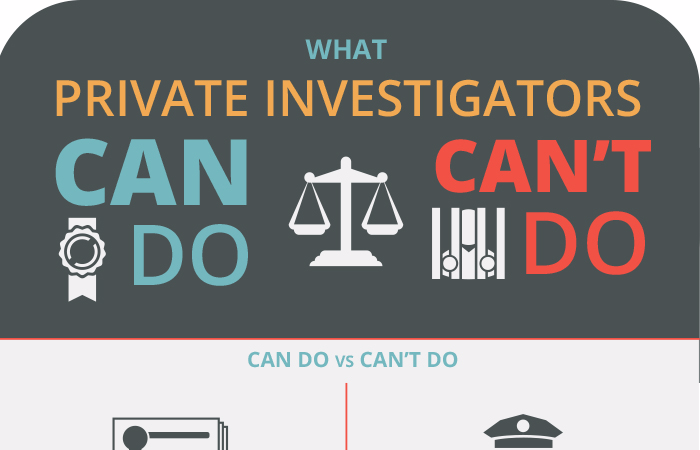 What Private Investigators Can and Cannot Do